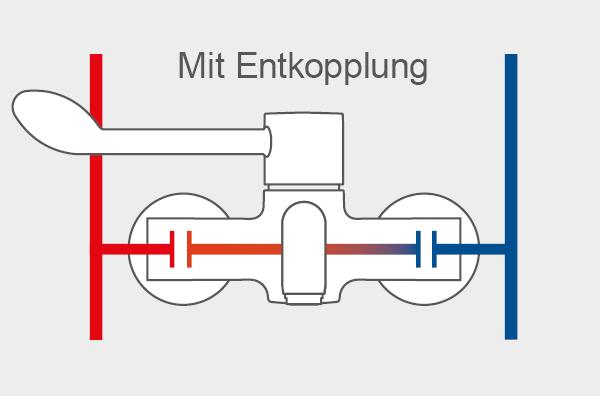 karl-goepfert-ceraplus-2-h1-img04